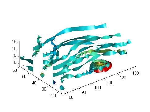 streamribbon (MATLAB Functions)