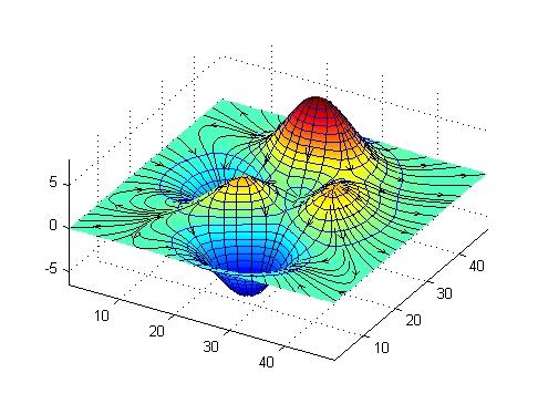 streamslice (MATLAB Functions)